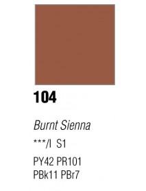 GOUACHE T7 20ML BURNT SIENNA