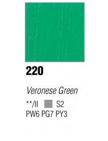 ACRYLIC 37ML EXTRA FINE VERONESE GREEN