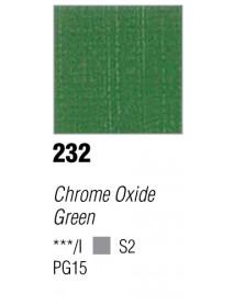 ACRYLIC 37ML EXTRA FINE CHROME OXIDE GREEN