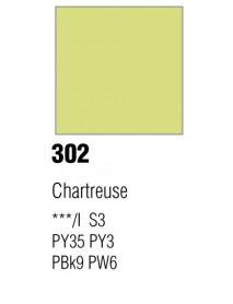 GOUACHE T7 20ML CHARTREUSE