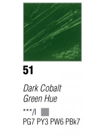 STUDIO XL 200ML DARK COBALT GREEN HUE